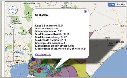 Primary Education Assessment 2011 for Murang'a County